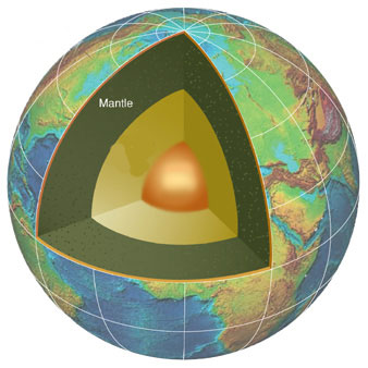La Vida y la Tectónica de Placas: Cuando la Biosfera Modificó la Geosfera